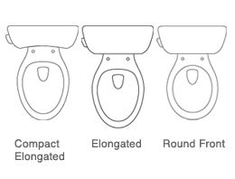 Toilet Shape